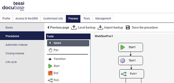 Powerful document workflow engine